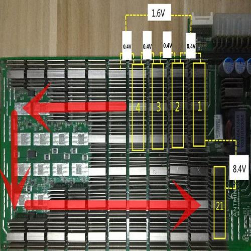 توضیح دامنه ولتاژ2