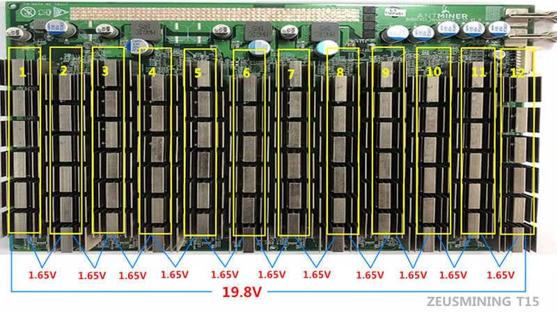 توضیح دامنه ولتاژ5